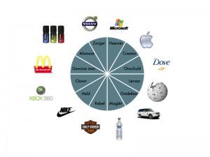 TheBigStory_Archetypes_brands.