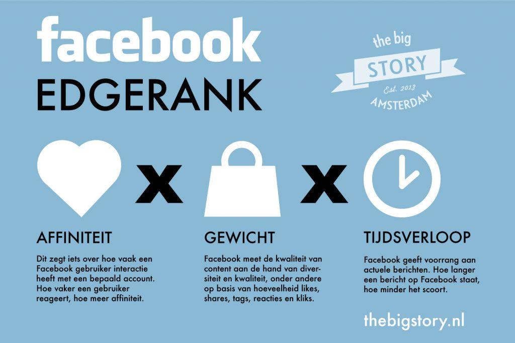 facebook_edgerank