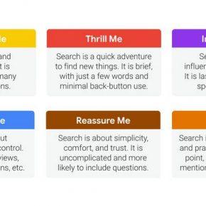 Google gebruikt 6 basisbehoeftes van gebruikers, die gebaseerd zijn op de zoekintentie van gebruikers